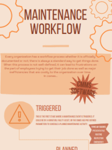cmms-workflow